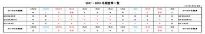 松栄2017-18年末年始営業各店_171122.jpg